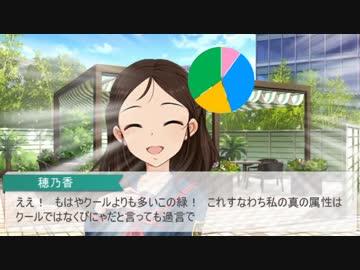 【Novelsm@ster】アイドルと3属性 4話目