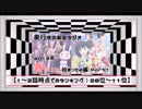 【第84回】奥行きのあるラジオ~2019年春アニメ始まったよ編...
