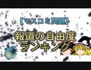 【マスコミ問題】報道の自由度ランキング