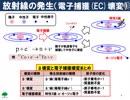 物理01_放射線の発生とエネルギー
