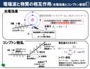 物理03_放射線と物質の相互作用(2)