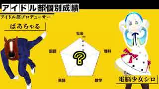 【アイドル部】ジョジョ第5部風アイキャッ