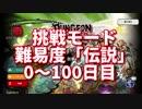 ダンジョンメーカー挑戦モード伝説クリア「メトロノーム」0~100日目