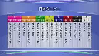 最終追い切り日本ダービー2019 GⅠ