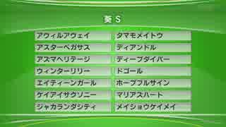 最終追い切り葵S2019 重賞