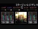 【GITADORA】ミラージュ・レジデンス【CLASSIC】