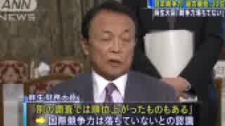 日本の競争力が過去最低!GDPも低下し不景気は確実に