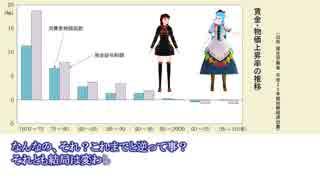 いつから日本人は異性と交際しなくなったのか? 移民政策を考える⑭ てるみの説明動画