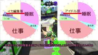 【X】クソ雑魚スピナー茜のsplatoon2 part59【voiceroid】