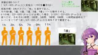 非公式フロント企業風SCP紹介part.1[Safe]