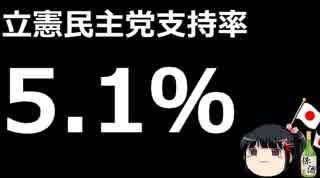 香港、逃亡犯条例の審議を先送り。はしゃぐ蓮舫。