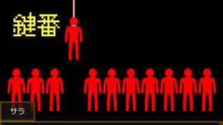 【キミガシネ―多数決デスゲーム―】生き残り総選挙、候補者はイケ女です 投票18【実況】