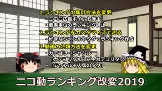【ゆっくり解説】ニコ動ランキング改変201