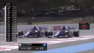 F1 2019フランスGP(2/2)
