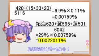 【ゆっくり漫談】大輪教授「バカデミック数学 女子寮編」