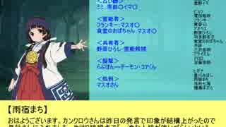 キャラクター人狼大戦【2日目】