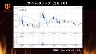 炎のファンドマネージャー 炎チャンネル第66回「億の近道銘柄」 2019/7/10