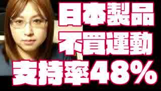 韓国での日本製品不買運動 ボイコットジャパン支持率48% その影響力はどれほどか