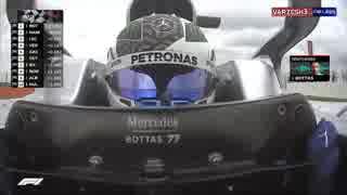 【F1GP2019】イギリスGP予選&決勝ダイジェスト
