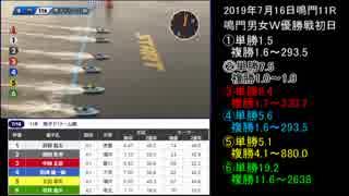競艇 鳴門11Rで複勝26万3620円の複勝史上最高配当が出た!