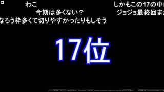 独断と偏見の2019年春アニメランキング