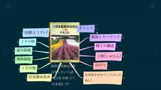 農業技術検定3級 合格したい人達へ ~第2章