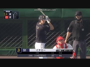 野球 選手 作成 プロ スピリッツ 2019