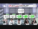 Quiz 5Players FES2 ~超プレッシャークイズバトル!~ Part5