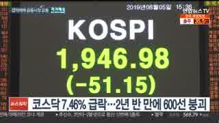 対外悪材料に韓国株式市場「ブラックマンデー」...為替も1200ウォン台突破