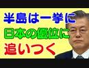 文在寅大統領が日本製品ボイコット運動に感謝声明?韓国と北朝鮮が経済協力で日本超え目指す