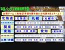 牛乳パックで紙相撲甲子園2019-Kamisumo Championship of Japan 2019