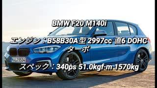 コンパクトカー&ハッチバック 2.0L〜クラス 0-100km/h加速まとめ part1