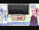 【アベノショック】億Trader Akiについての考察【FX戦士あかねちゃん 闇のゲーム#10】