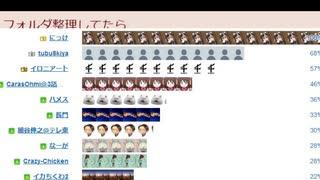【再放送】氷村ふぁねるフレンズ完全版