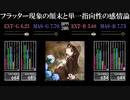 【GITADORA】フラッター現象の顛末と単一指向性の感情論【Tri-Boost】
