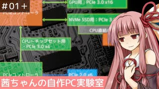 茜ちゃんの自作PC実験室 #01補足回+