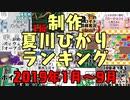 制作夏川ひかりランキング2019年1月~9月