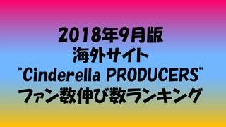2019/8版シンデレラガールズファン数伸び