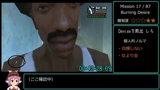 【RTA】GTA:San Andreas No Major Glitches 5:42:16 Part2/15
