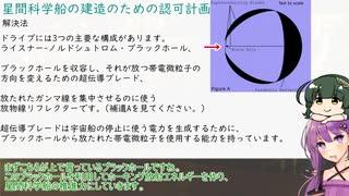【飛び入り枠】非公式フロント企業風SCP紹介part.どんプロ【協力紹介】