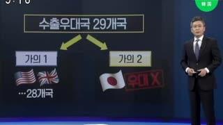 韓国政府が日本を輸出優遇国ホワイトリストから除外する改正案を施行