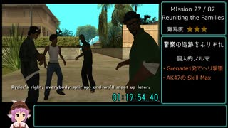 【RTA】GTA:San Andreas 5:42:16 参考記録