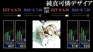 【GITADORA】純真可憐デザイア【NEX+AGE】