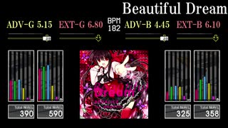 【GITADORA】Beautiful Dream
