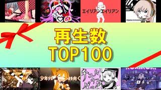 【2019年版】VOCALOID楽曲 再生数TOP100!