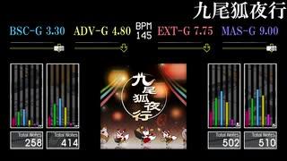 【GITADORA】九尾狐夜行【OverDrive】