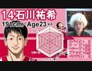【男子バレー②】選手評価してみた。石川・柳田・福澤・関田etc W杯2019男子バレーボールワールドカップ