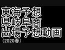 高校野球見てない人のセンバツ出場校予想2020東海・中国・四国編