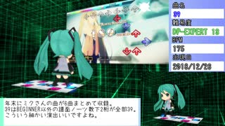 【MMD杯ZERO2参加動画】DDRの20年を振り返ってみよう FINAL STAGE 後編【DDR 20th Anniversary】