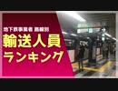 地下鉄路線 対抗 | 輸送人員ランキング 2019.5 作成